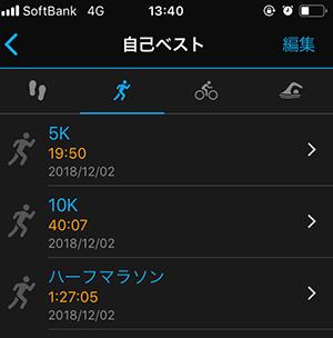 いすみ健康マラソン